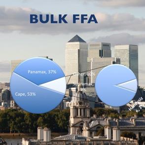 latest work/Bulk FFAs